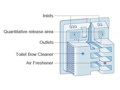 Air Freshener & Cleaner for Toilet Bowl